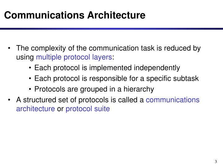 Communications architecture