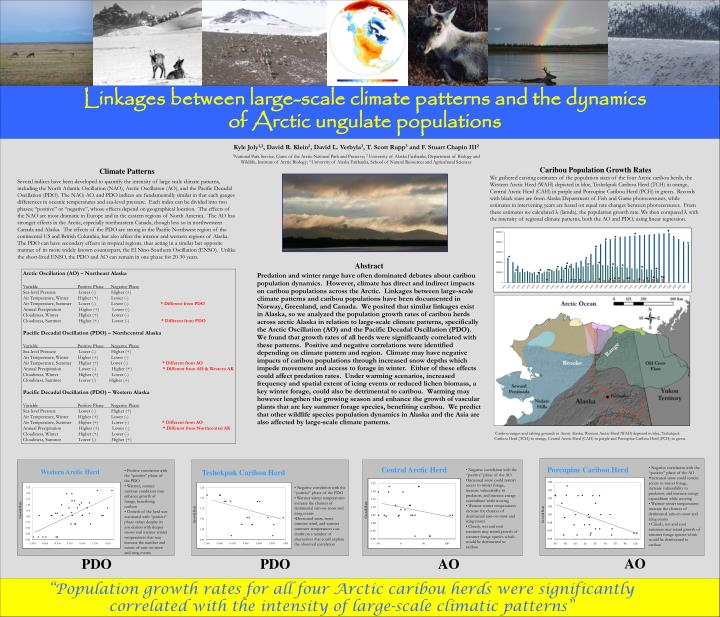 linkages between large scale climate patterns and the dynamics of arctic ungulate populations n.