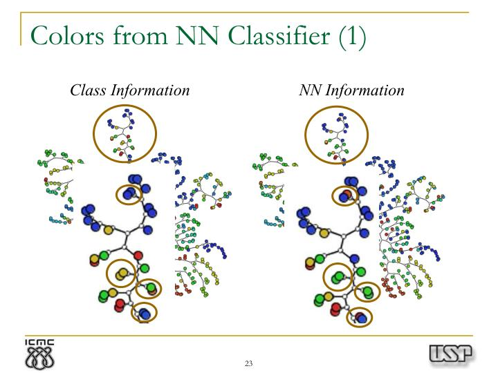 Colors from NN Classifier (1)