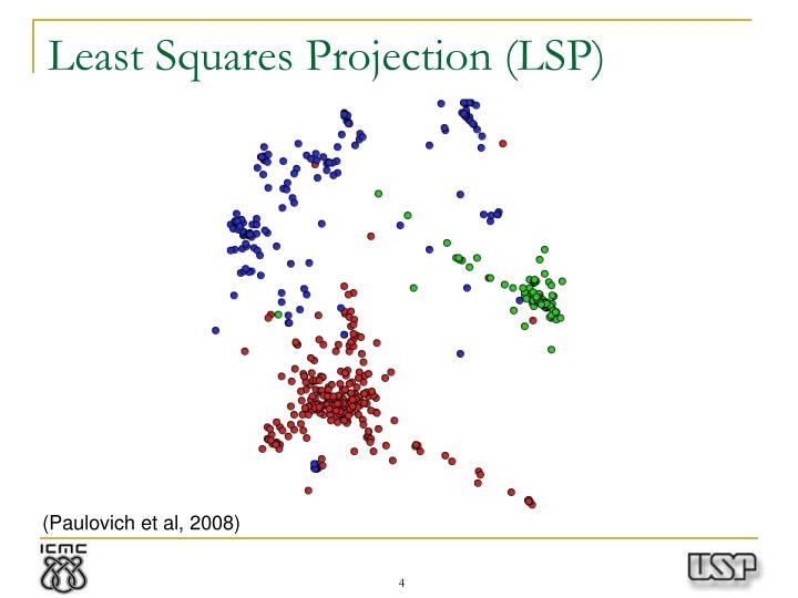 Least Squares Projection (LSP)