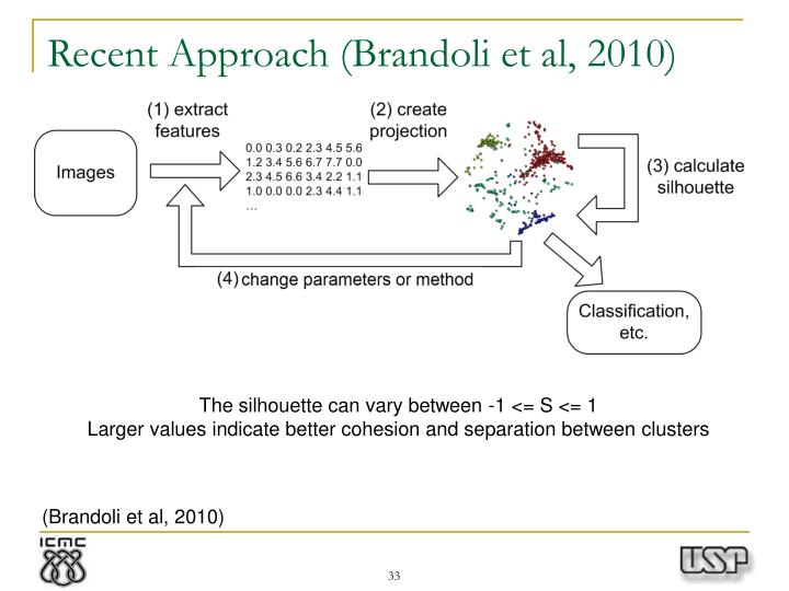Recent Approach (Brandoli et al, 2010)