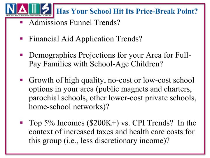 Has Your School Hit Its Price-Break Point?
