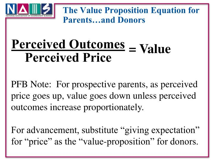 The Value Proposition Equation for