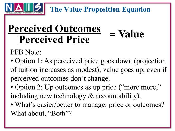 The Value Proposition Equation