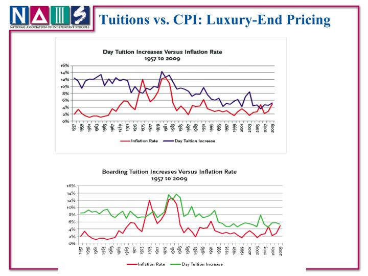 Tuitions vs cpi luxury end pricing
