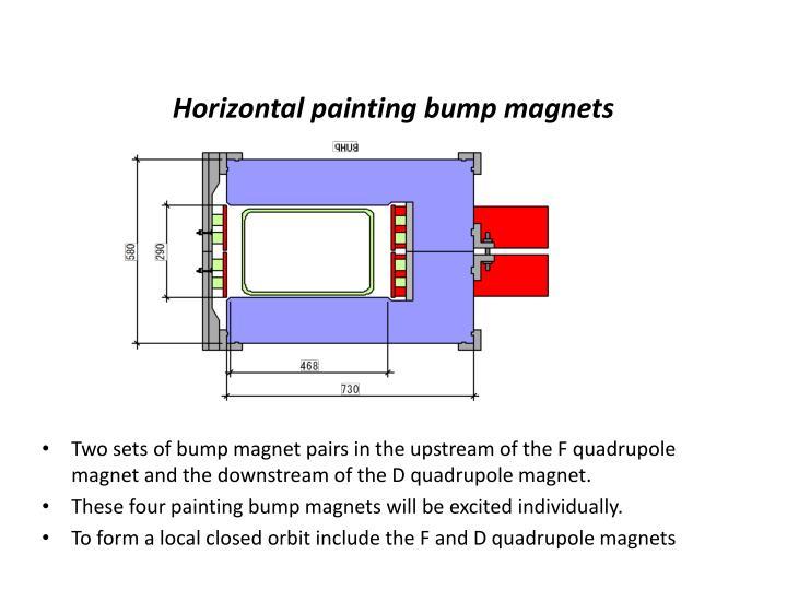 Horizontal painting bump magnets