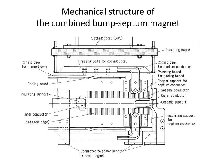 Mechanical structure of