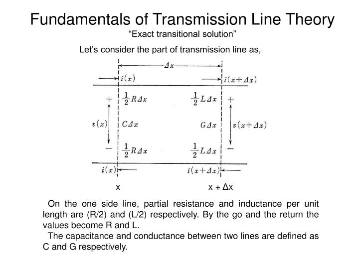 Fundamentals of Transmission Line Theory