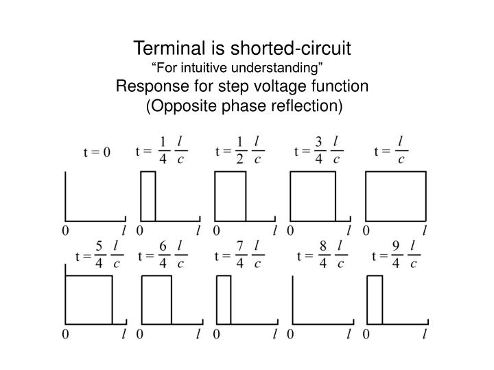 Terminal is shorted-circuit