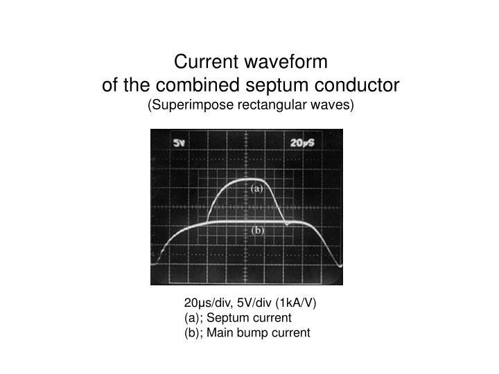 Current waveform