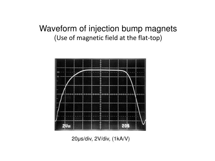 Waveform of injection bump magnets