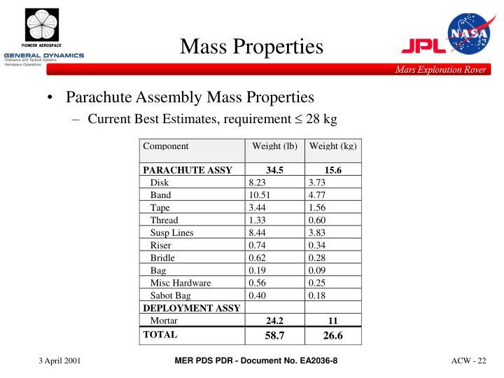 Parachute Assembly Mass Properties