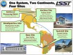 one system two continents four sites