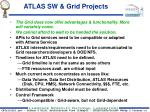atlas sw grid projects