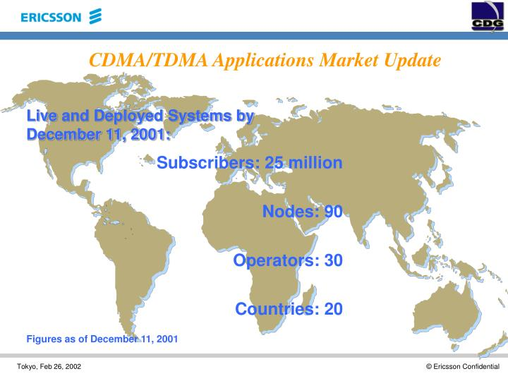 CDMA/TDMA Applications