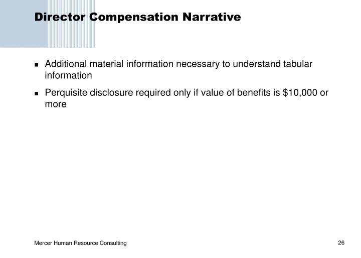 Director Compensation Narrative