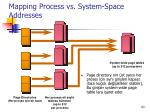 mapping process vs system space addresses