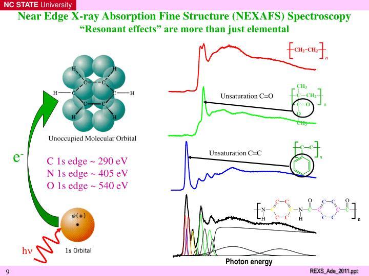 Near Edge X-ray Absorption Fine Structure (NEXAFS) Spectroscopy
