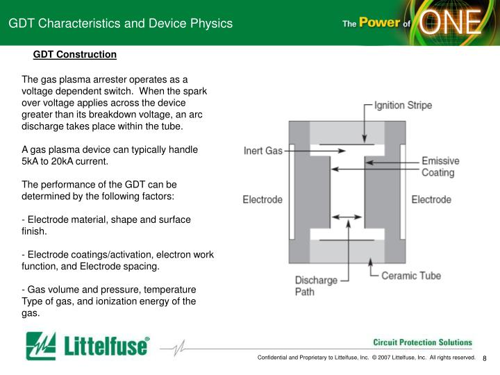 GDT Characteristics and Device Physics