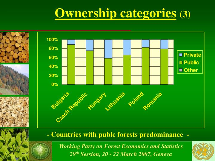 Ownership categories