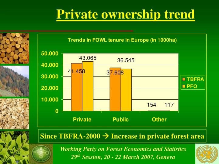 Private ownership trend
