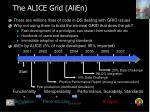 the alice grid alien