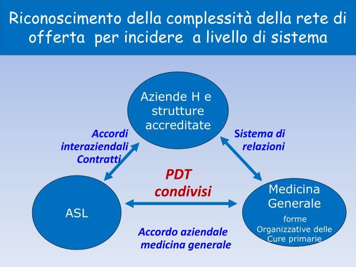 Riconoscimento della complessità della rete di offerta  per incidere  a livello di sistema