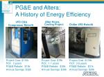 pg e and altera a history of energy efficiency1