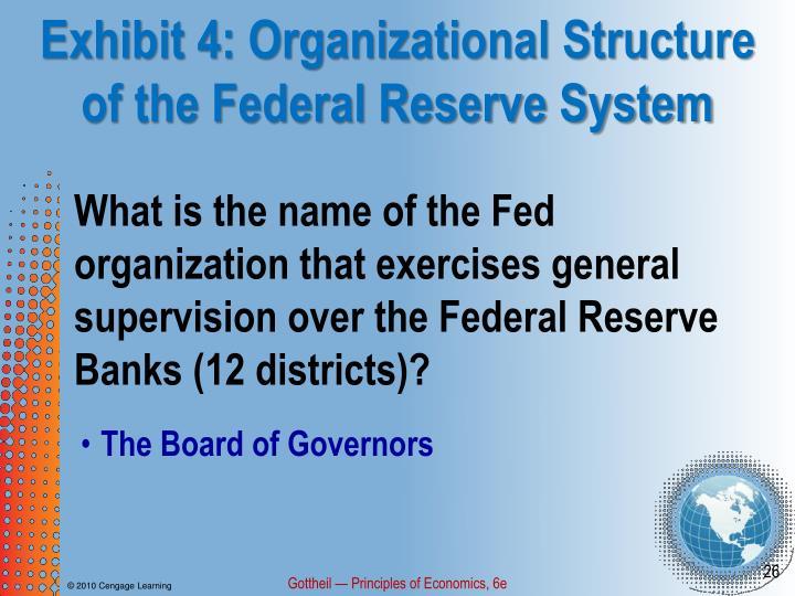 Exhibit 4: Organizational Structure