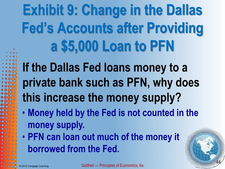 Exhibit 9: Change in the Dallas Fed's Accounts after Providing a $5,000 Loan to PFN