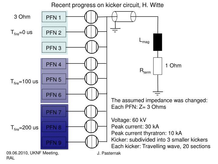 Recent progress on kicker circuit, H. Witte