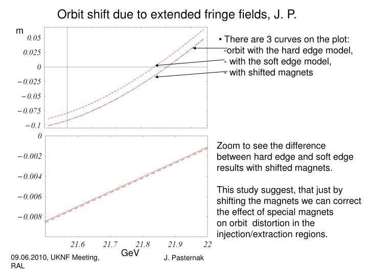 Orbit shift due to extended fringe fields, J. P.