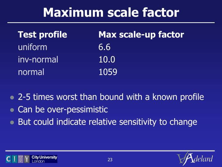 Maximum scale factor