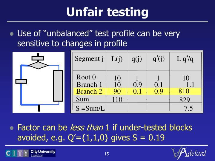 Unfair testing