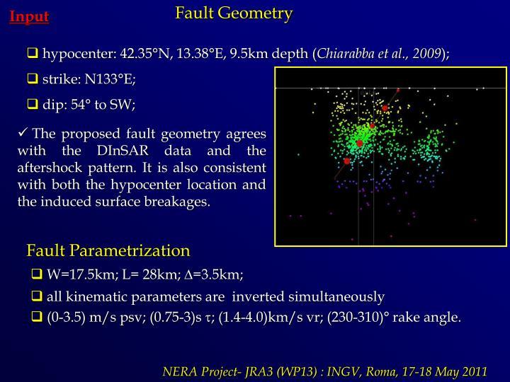 Fault Geometry