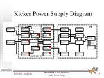 kicker power supply diagram