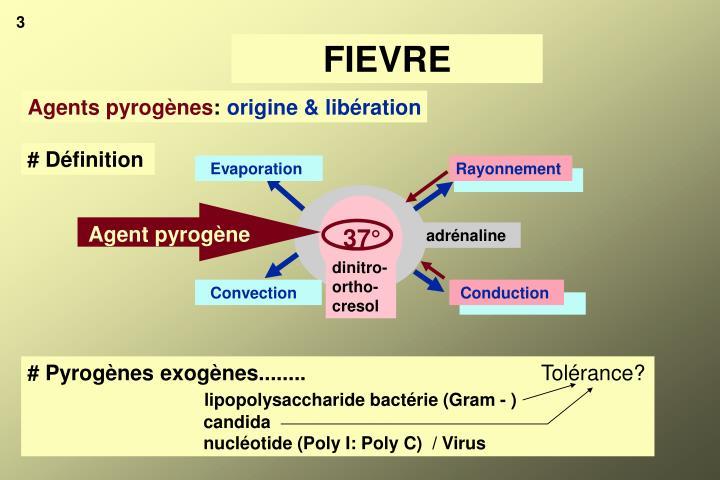 Agent pyrogène