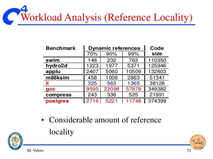 Workload Analysis (Reference Locality)
