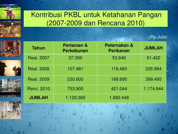 Kontribusi PKBL untuk Ketahanan Pangan
