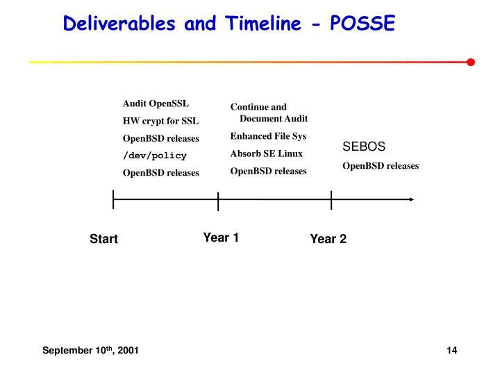 Deliverables and Timeline - POSSE