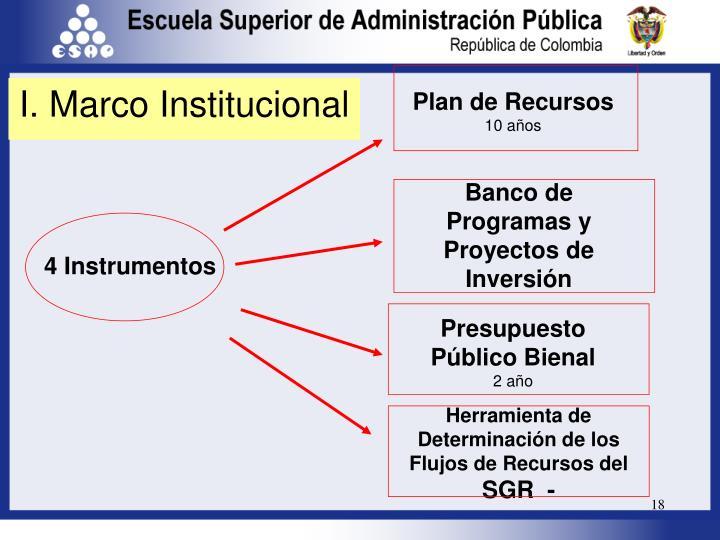 I. Marco Institucional