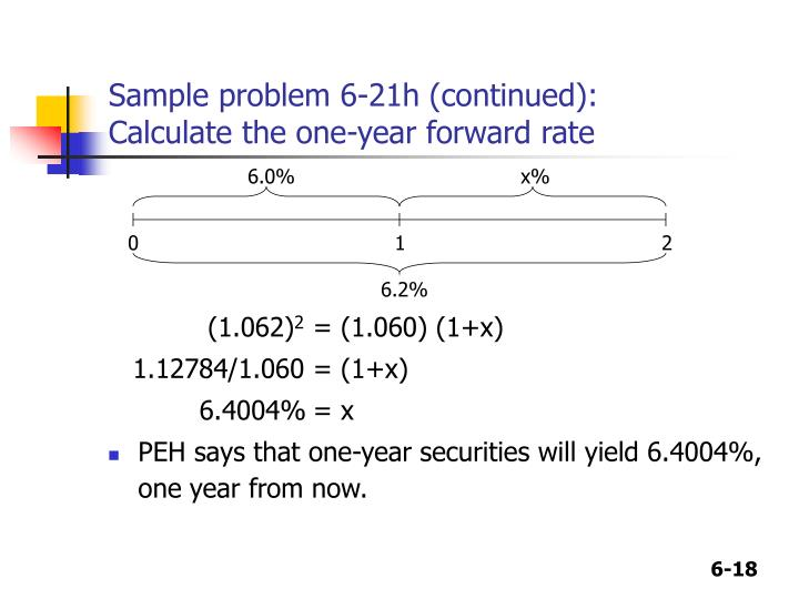 Sample problem 6-21h (continued): Calculate the one-year forward rate
