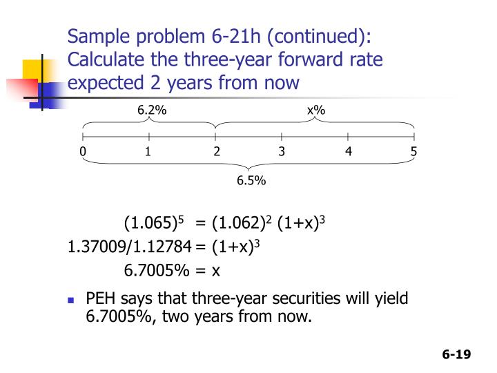 Sample problem 6-21h (continued): Calculate the three-year forward rate expected 2 years from now