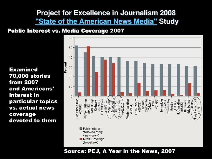 Project for Excellence in Journalism 2008