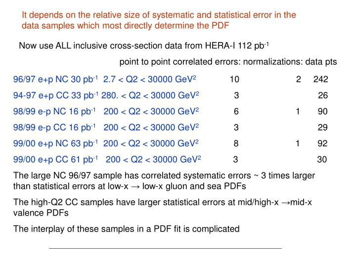 It depends on the relative size of systematic and statistical error in the data samples which most directly determine the PDF
