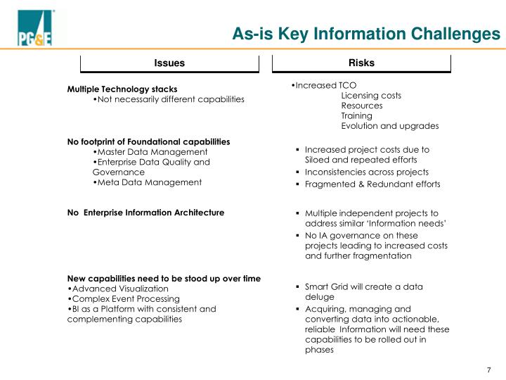 As-is Key Information Challenges