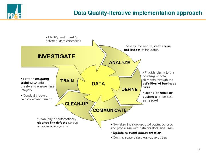 Data Quality-Iterative implementation approach