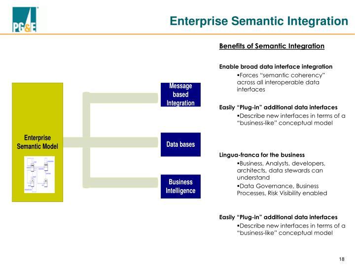 Enterprise Semantic Integration