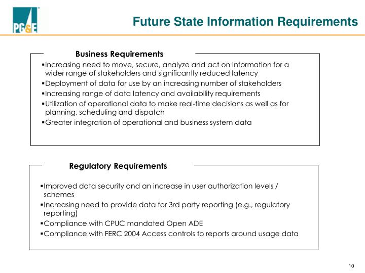 Future State Information Requirements