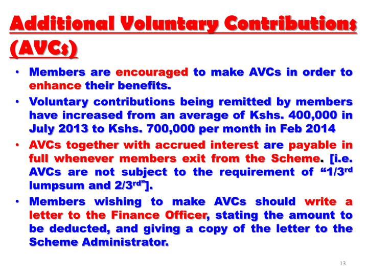 Additional Voluntary Contributions (AVCs)